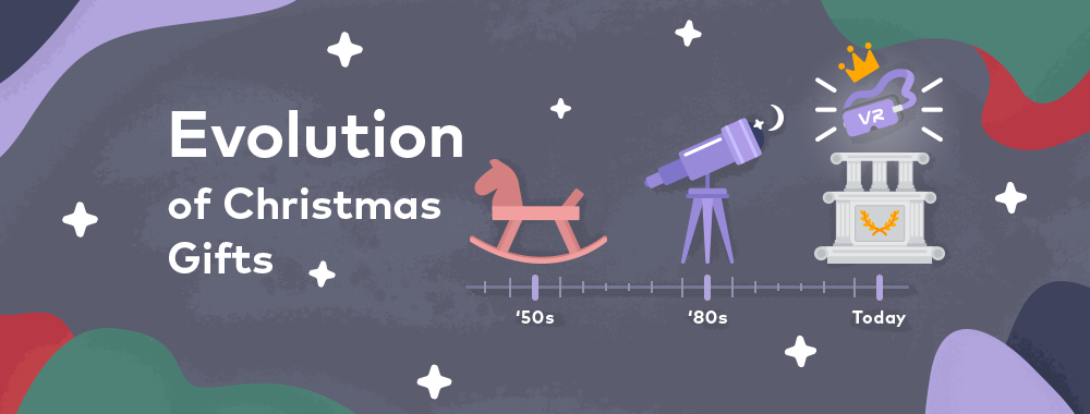 Christmas Gifts Evolution: Wish Lists There and Now
